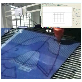 Projection position cutting system